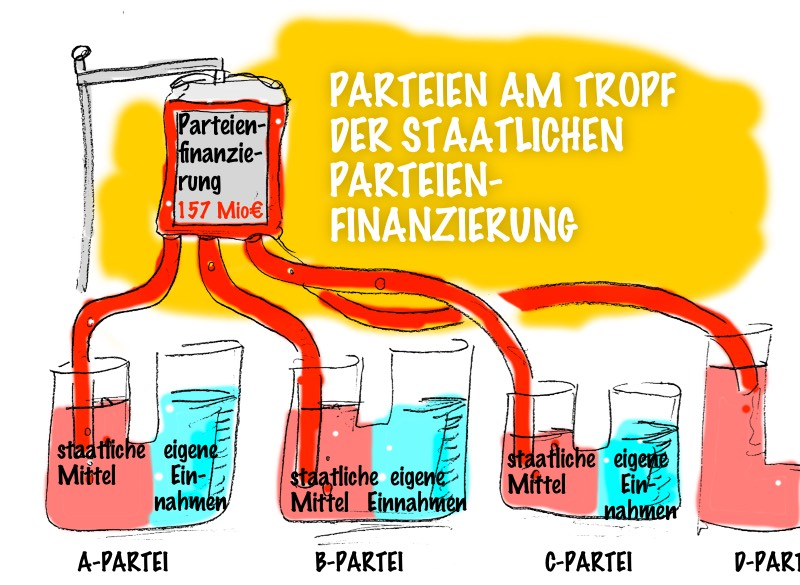Tropf_Parteienfinanzierung